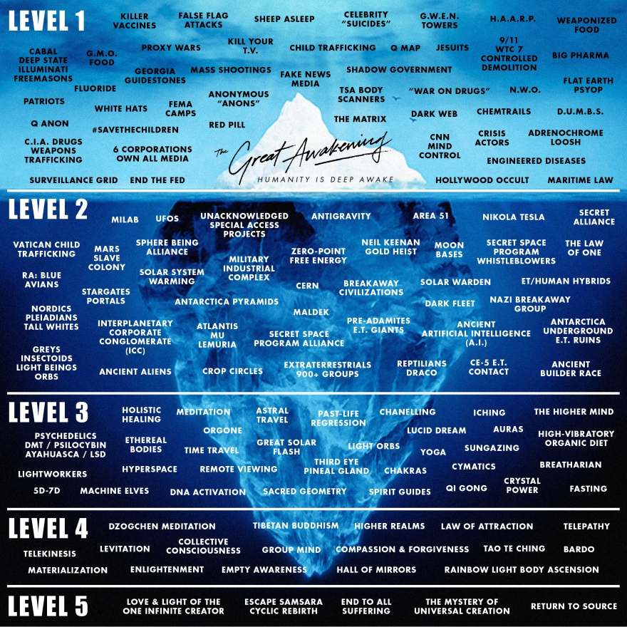 Iceberg_IG_3